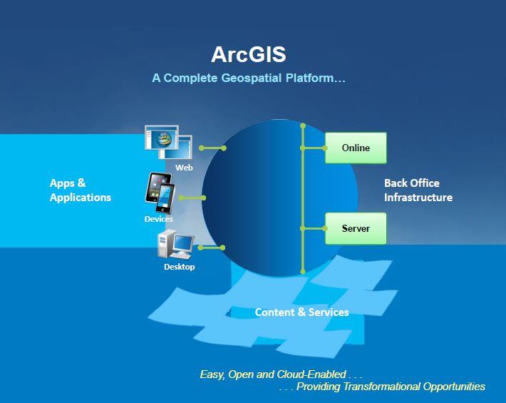 Portalgeoinformacion Ela Enterprise License Agreement